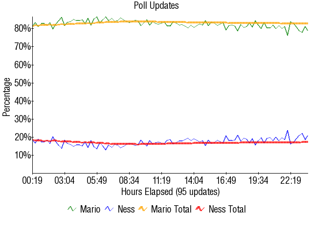 Graph2098
