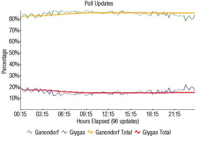 Graph2001