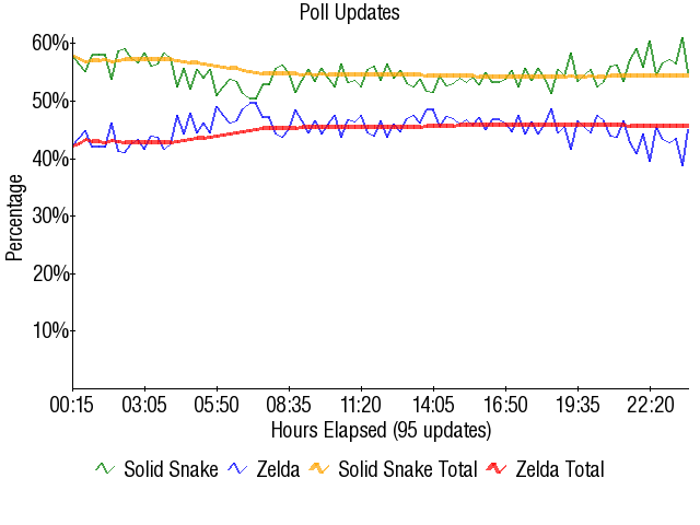 Graph2102
