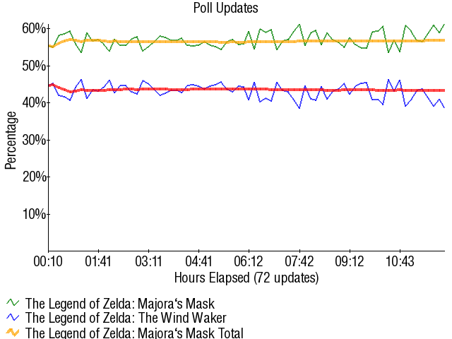 Graph4188