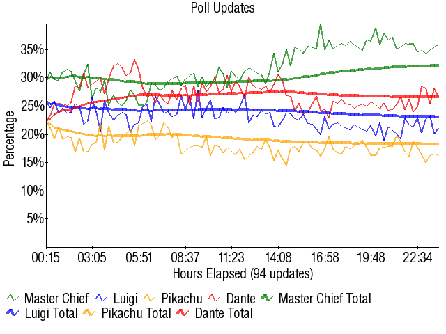 Graph2921