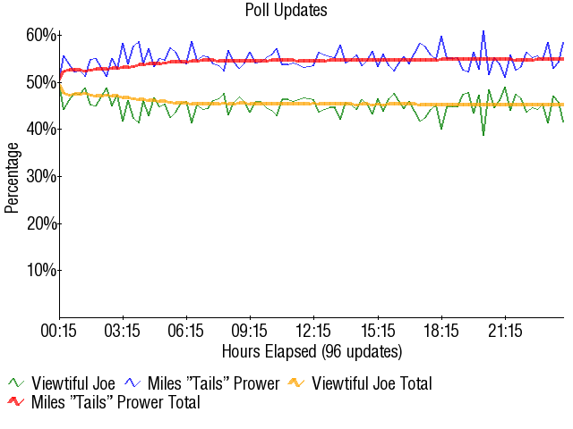 Graph1744