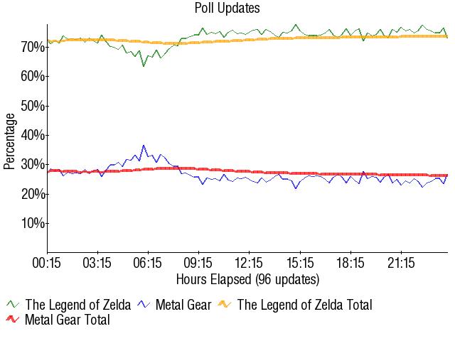 Graph2453