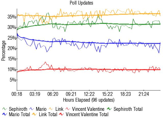 Graph2920