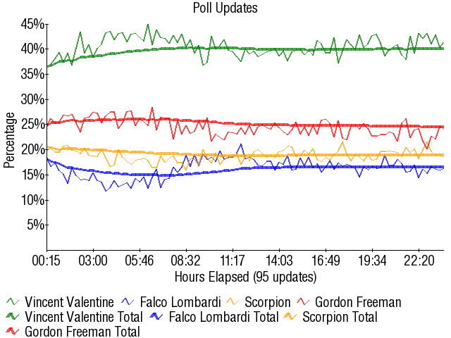 Graph3281
