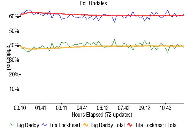 Graph3841