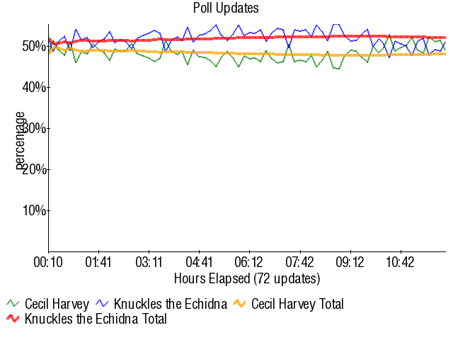 Graph3739