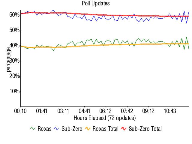 Graph3811