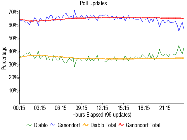 Graph2018