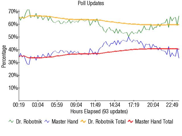 Graph2012