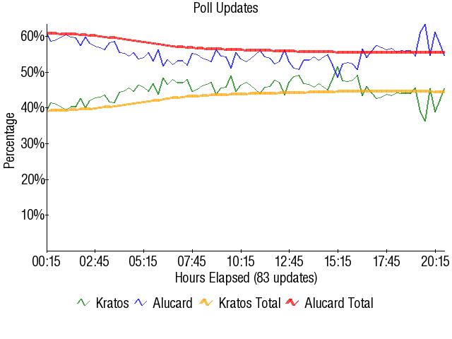 Graph2076