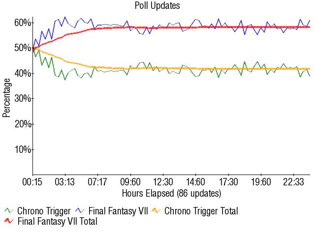 Graph1663