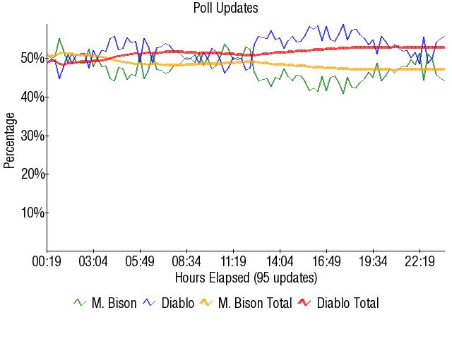 Graph2010