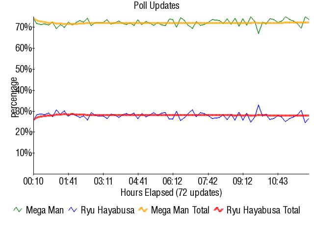 Graph3831