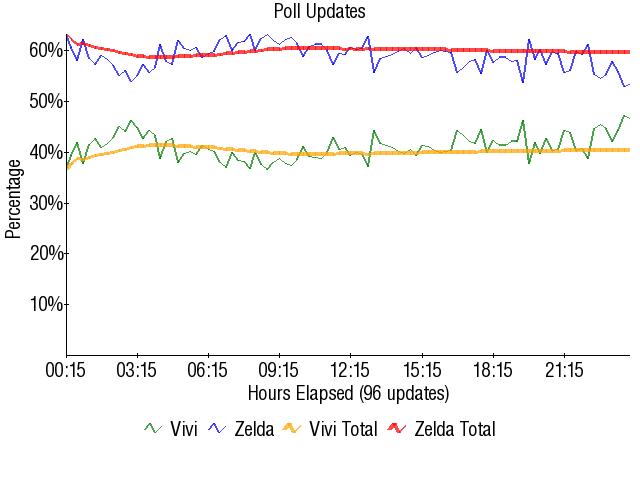 Graph2075