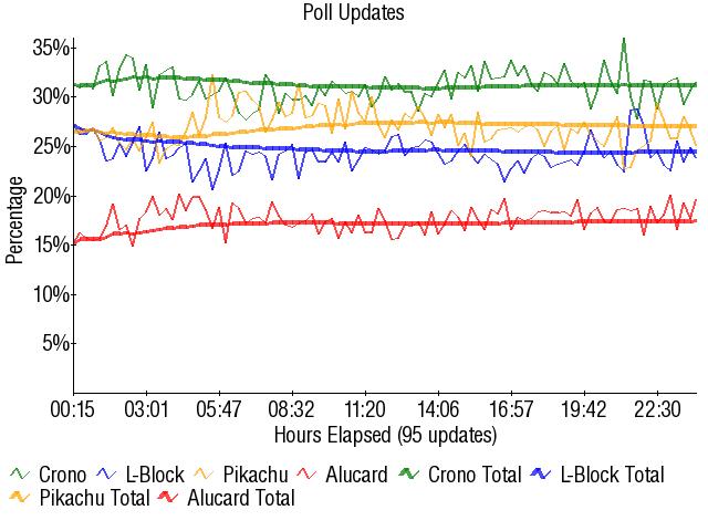 Graph3295