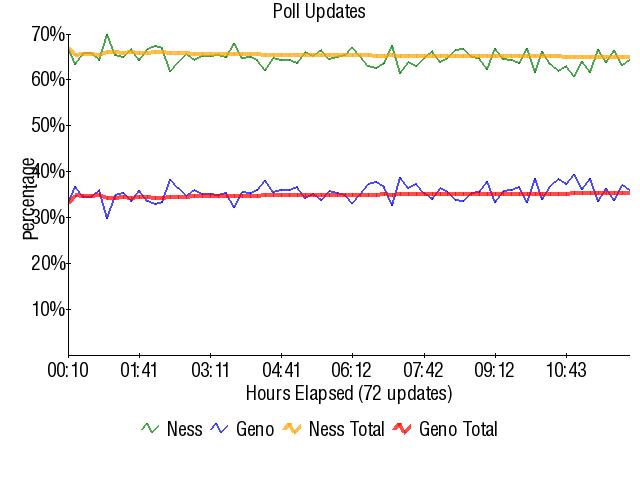 Graph3791