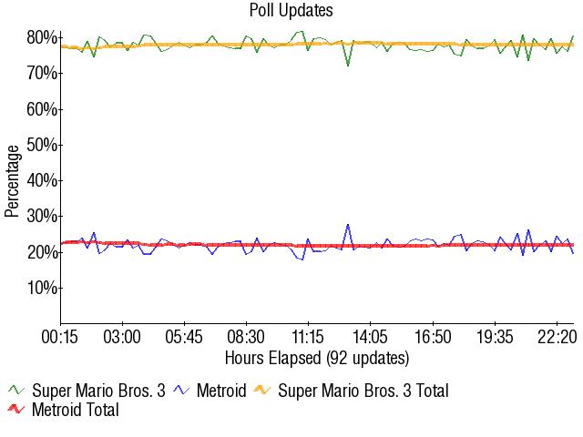 Graph1633