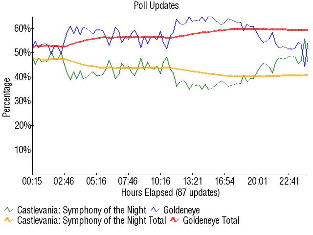 Graph1643