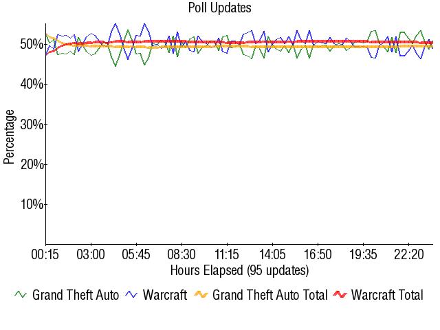 Graph2434