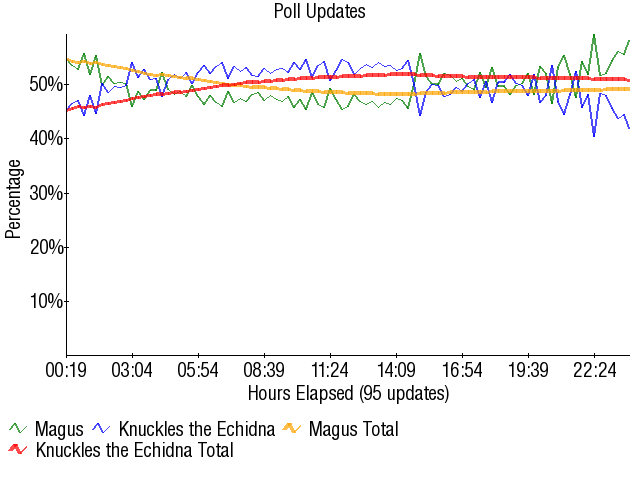 Graph2088