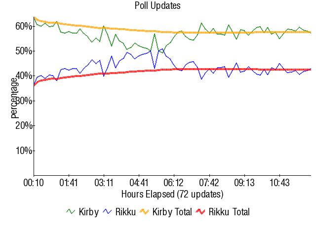 Graph3742
