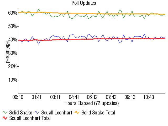 Graph3848