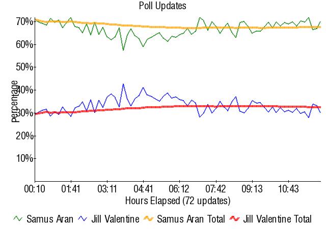 Graph3810