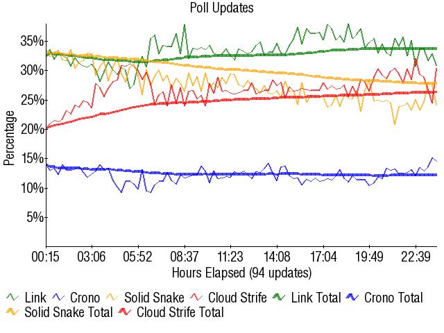 Graph3306