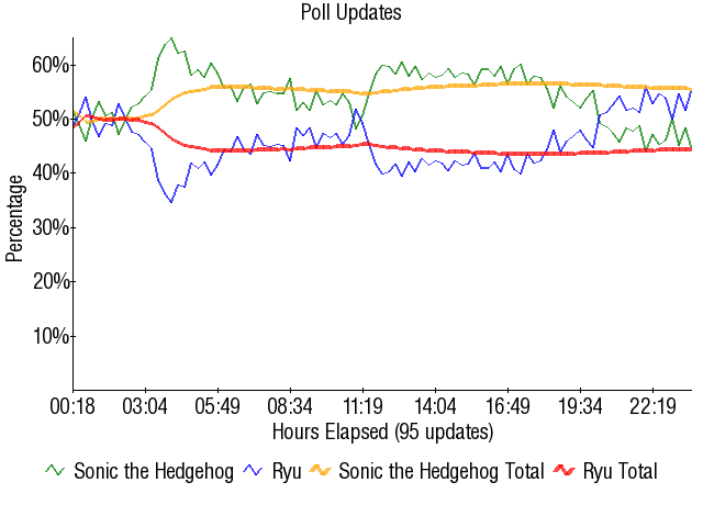 Graph1762