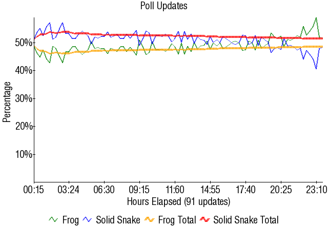 Graph1769