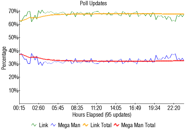 Graph1778