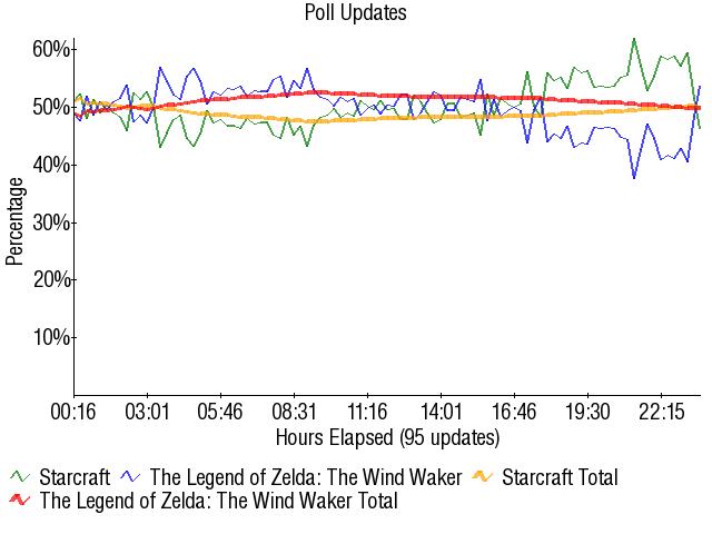 Graph1655