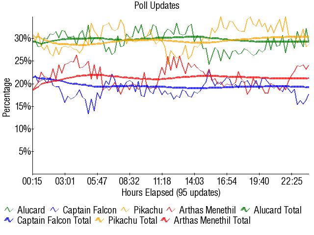 Graph3283