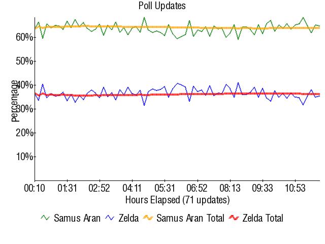 Graph3846