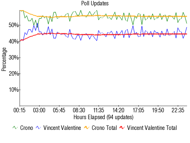 Graph2124