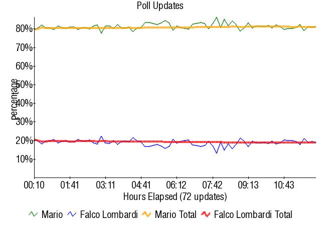 Graph3746