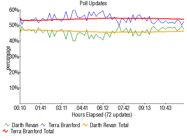 Graph3784