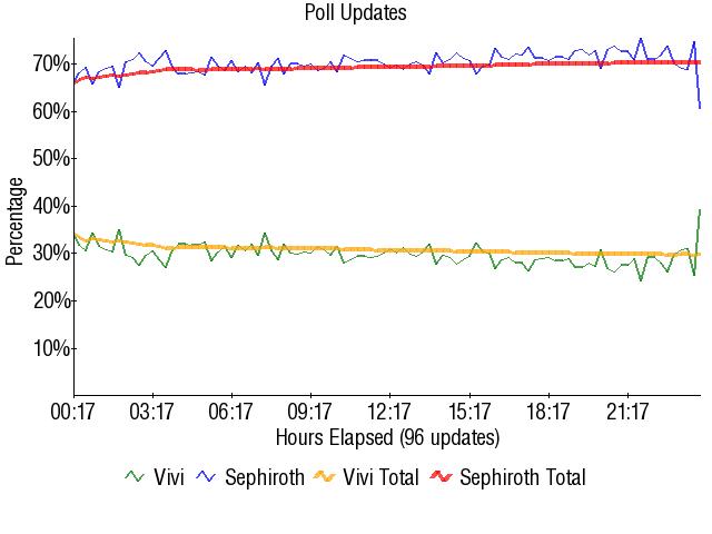 Graph1761
