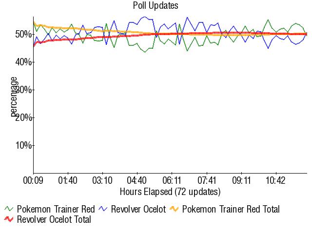 Graph3732