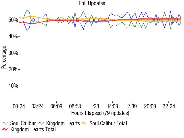 Graph1626