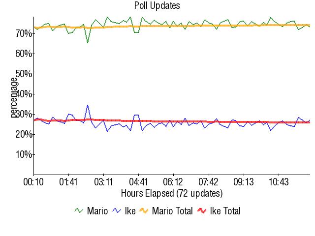 Graph3830