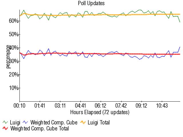 Graph3827