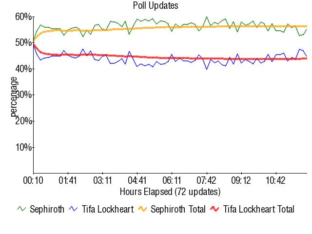 Graph3849