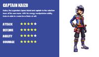 Profil Galaxy Kapten Kaizo
