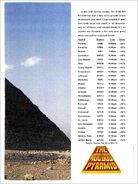 $100,000Pyramid 7-22-1991 P2