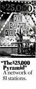 $25,000 Pyramid 1976