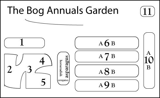 File:Bog-Garden-Template.jpg