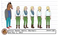 Naomi Watts model sheet-0