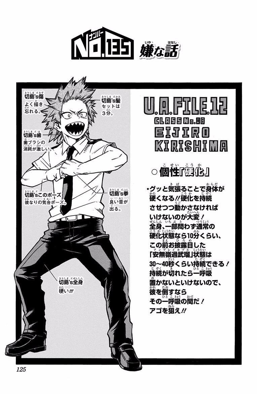 Eijiro Kirishima My Hero Academia Wiki Fandom